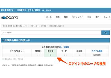 ヘルプの利用可能権限欄に、現在ログイン中のユーザの権限を表示